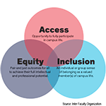 Commitment through Action: Putting Equity, Diversity, & Inclusion into Practice